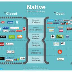 Le native advertising est une nouvelle tendance de la publicité sur internet, explique l'agence de communication Nostromo