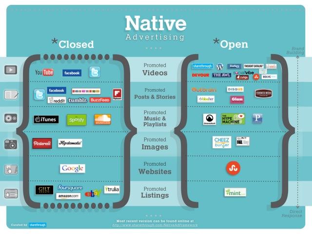 Le native advertising, la nouvelle tendance de la publicite sur internet, est analysee par Nostromo, agence de communication