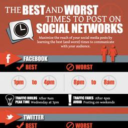 le meilleur moment pour poster ses textes varie selon les réseaux sociaux, présente l'agence de communication Nostromo