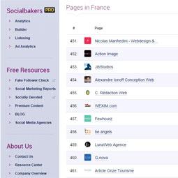 L'agence de communication Nostromo donne des outils pour mesurer l'impact de ses reseaux sociaux