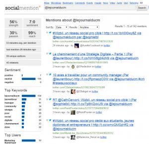 Les reseaux sociaux doivent etre suivis pour etre efficaces, conseille l'agence de communication Nostromo