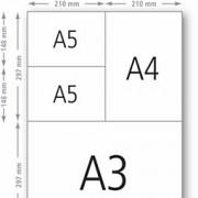 Nostromo, agence de communication, vous dévoile les origines des dimensions de la feuille de papier A4