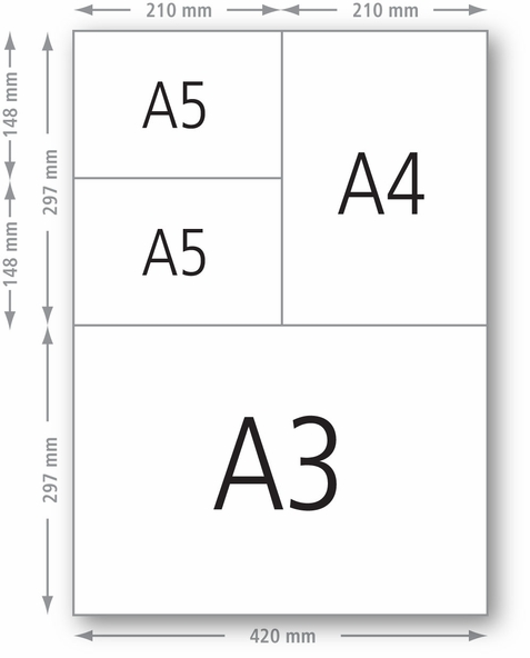 Difference between a4 and a5 size paper
