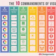 Nostromo, agence de communication, vous presente les 10 commandements de la communication visuelle