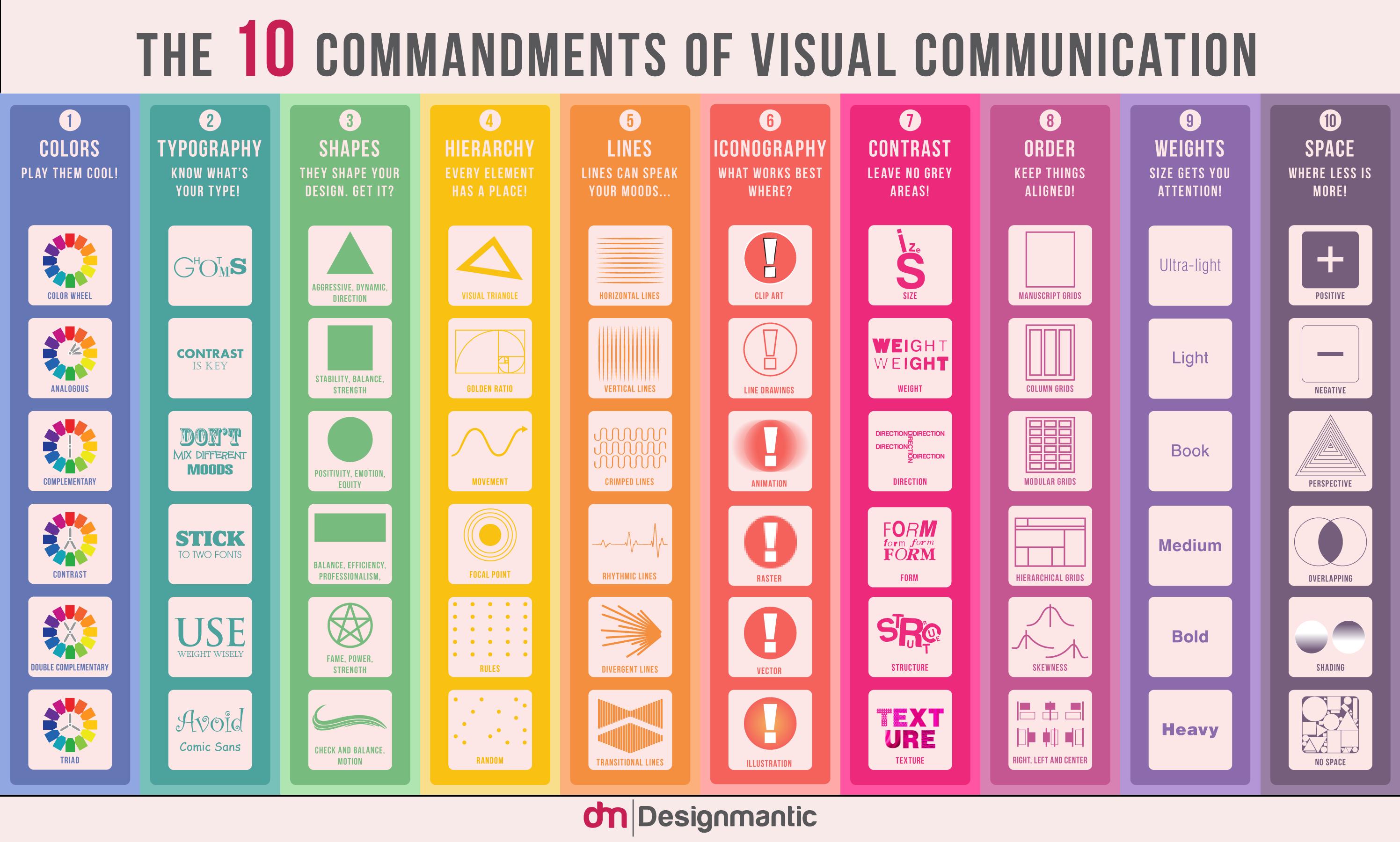 Nostromo_agence-de-communication_blog_infographie-communication-visuelle