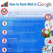 Nostromo, agence de communication, vous presente une infographie detaillant comment optimiser son google rank