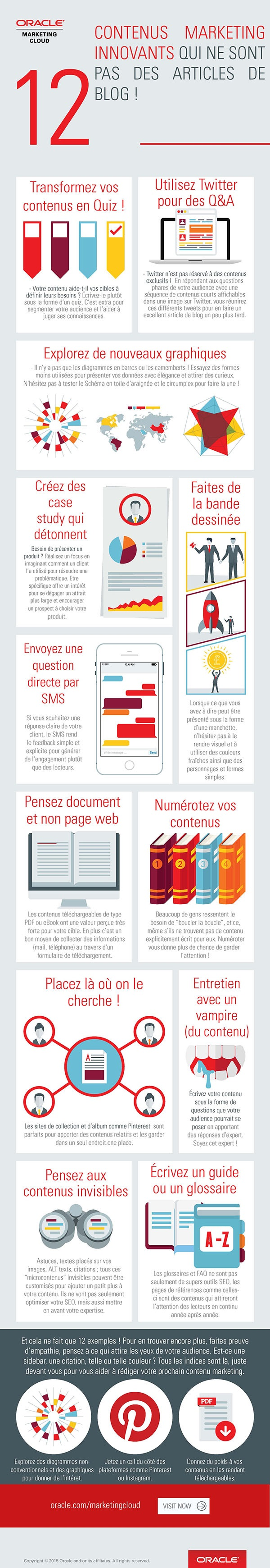 Le contenu peut etre plus varie que des articles de blog, explique Nostromo, agence de communication, grace a une infographie