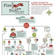 L'agence de communication Nostromo vous propose une infographie pour savoir s'il vaut mieux utiliser le papier ou le digital