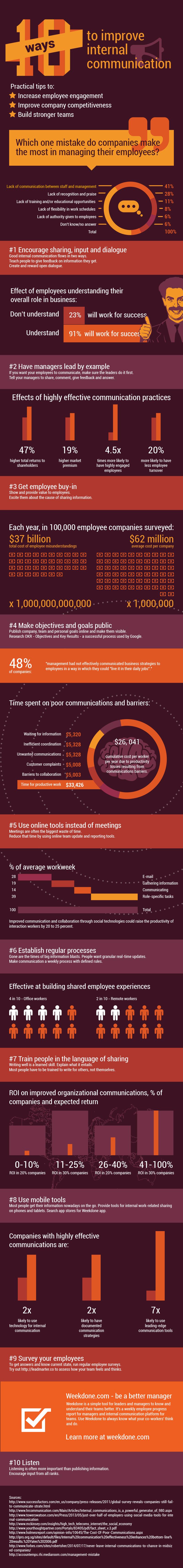 Nostromo, agence de communication, vous presente une infographie pour ameliorer votre communication interne