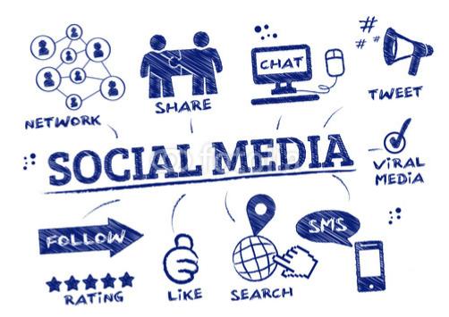 Nostromo, agence de communciation, vous explique quatre strategie et leurs objectifs sur les reseaux sociaux