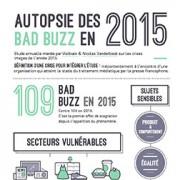 Nostromo, agence de communication, partage une infographie sur les bad buzz de l'annee 2015