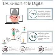 nostromo, agence de communication, vous presente une infographie sur les usages digitaux des seniors