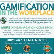 Nostromo, agence de communication, vous présente une infographie sur la gamification dans l'entreprise