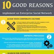 les reseaux sociaux d'entreprise peuvent apporter beaucoup, explilque l'agence de communication Nostromo