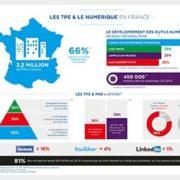Nostromo agence de communication infographie transformation numerique france tpe