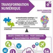 Nostromo agence de communication infographie transformation numerique objetc connectes