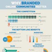Nostromo, agence de communication, vous propose une infographie sur le branded content.