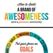Nostromo, agence de communication, vous propose une infographie sur le brand maketing.