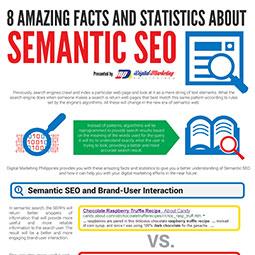 Nostromo, agence de communication, explique le SEO semantique
