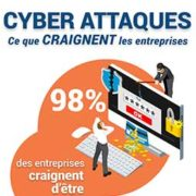Nostromo, agence de communication, explique les craintes des entreprises en matiere de cybersecurite