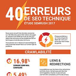 L'agence de communication Nostromo partage une infographie sur les erreurs SEO les plus répandues