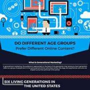 L'agence de communication Nostromo partage une infographie sur les usages numérique en fonction de l'age