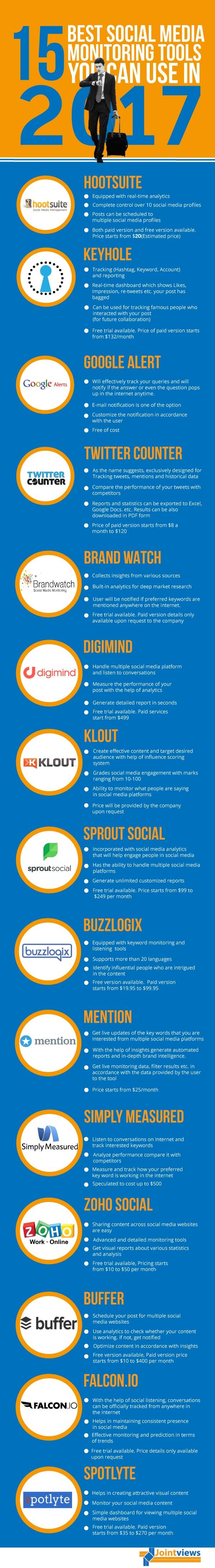 Nostromo, agence de communication, vous présente plusieurs solutions pour monitorer vos reseaux sociaux