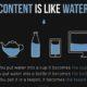 Nostromo, agence de communication, vous conseille pour realiser des infographies compatibles avec le mobile