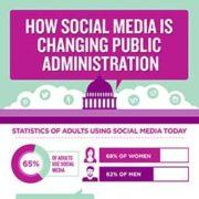 les reseaux sociaux changent la politique